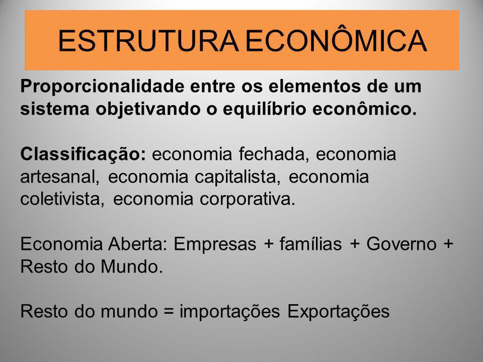 ESTRUTURA ECONÔMICA Proporcionalidade entre os elementos de um sistema objetivando o equilíbrio econômico. Classificação: economia fechada, economia a