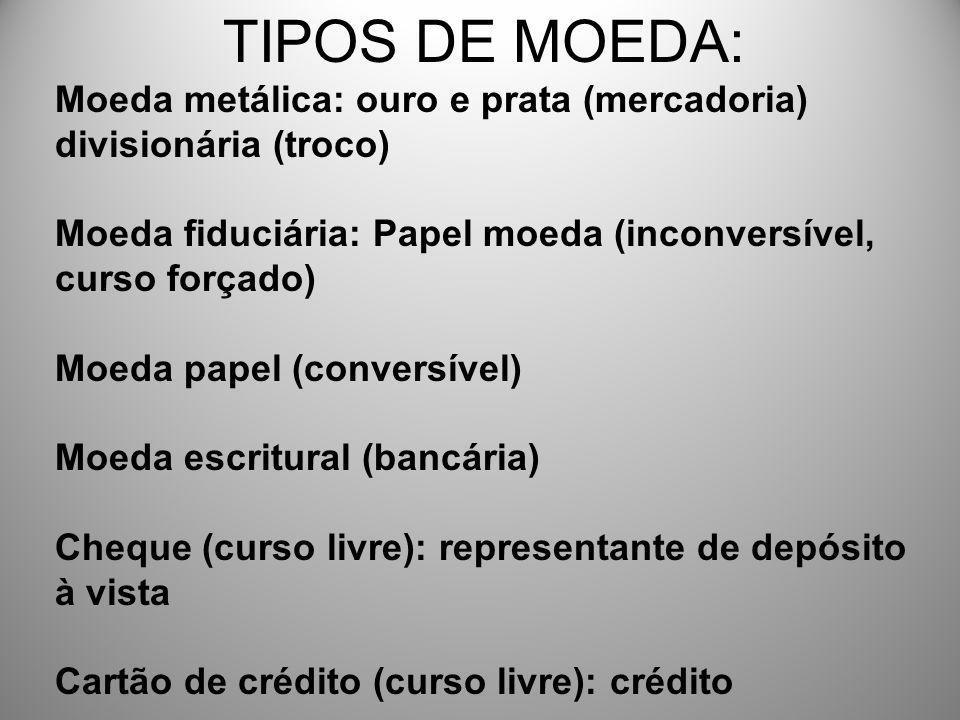 TIPOS DE MOEDA: Moeda metálica: ouro e prata (mercadoria) divisionária (troco) Moeda fiduciária: Papel moeda (inconversível, curso forçado) Moeda pape