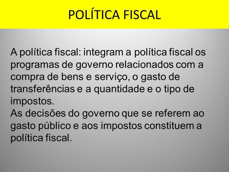 POLÍTICA FISCAL A política fiscal: integram a política fiscal os programas de governo relacionados com a compra de bens e serviço, o gasto de transfer