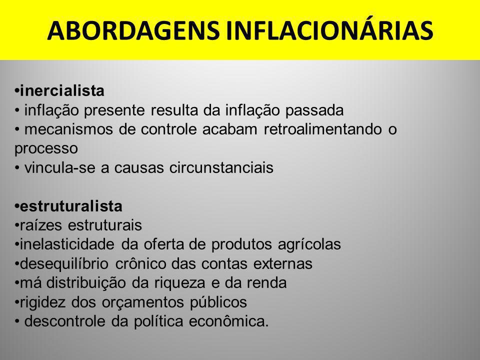 ABORDAGENS INFLACIONÁRIAS •inercialista • inflação presente resulta da inflação passada • mecanismos de controle acabam retroalimentando o processo •
