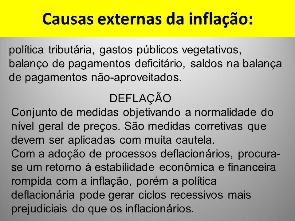 Causas externas da inflação: política tributária, gastos públicos vegetativos, balanço de pagamentos deficitário, saldos na balança de pagamentos não-