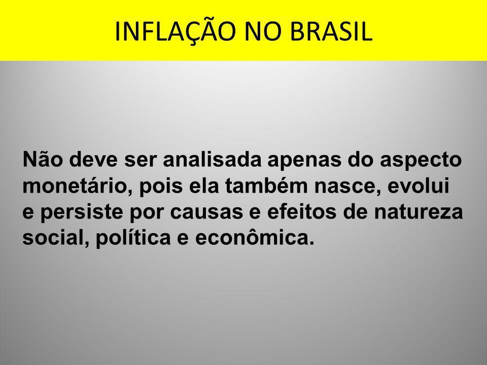 INFLAÇÃO NO BRASIL Não deve ser analisada apenas do aspecto monetário, pois ela também nasce, evolui e persiste por causas e efeitos de natureza socia