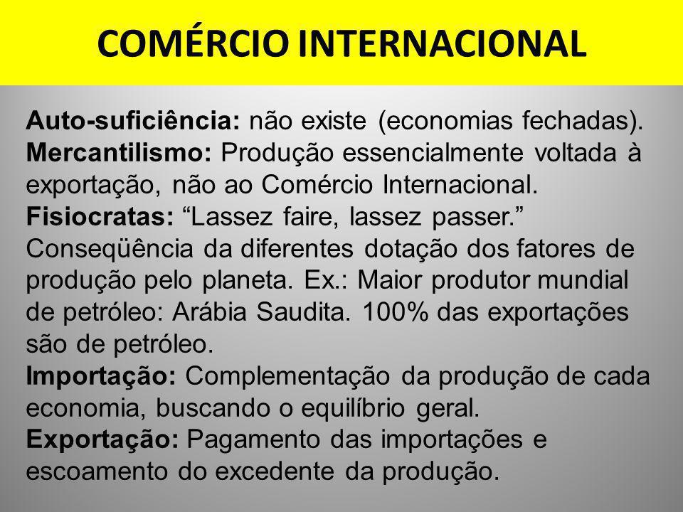 COMÉRCIO INTERNACIONAL Auto-suficiência: não existe (economias fechadas). Mercantilismo: Produção essencialmente voltada à exportação, não ao Comércio