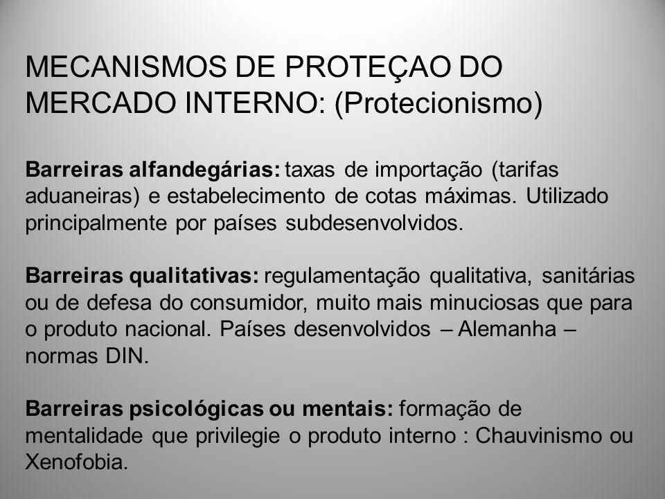 MECANISMOS DE PROTEÇAO DO MERCADO INTERNO: (Protecionismo) Barreiras alfandegárias: taxas de importação (tarifas aduaneiras) e estabelecimento de cota