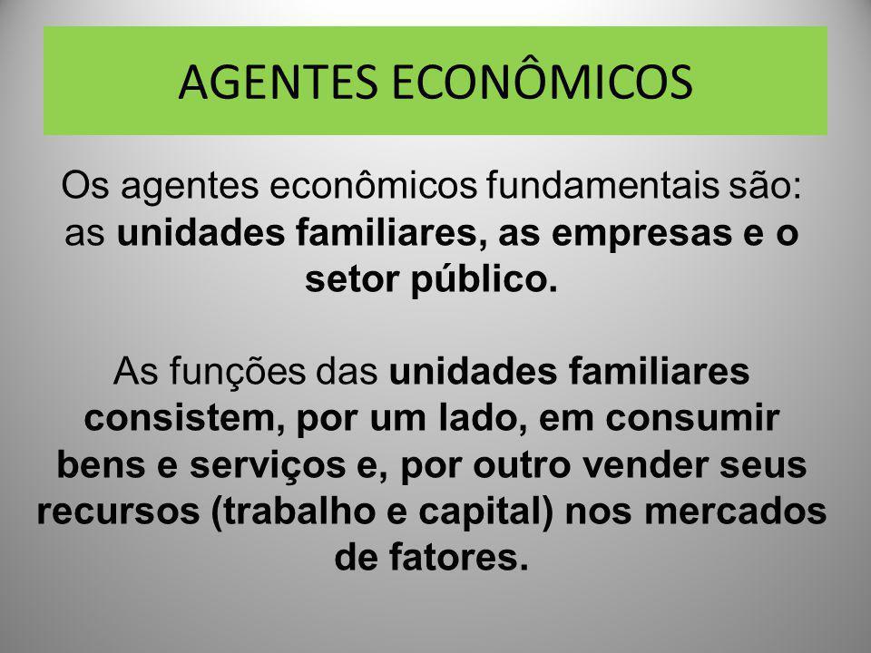 AGENTES ECONÔMICOS Os agentes econômicos fundamentais são: as unidades familiares, as empresas e o setor público. As funções das unidades familiares c