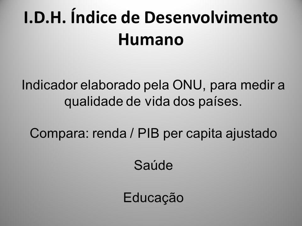 I.D.H. Índice de Desenvolvimento Humano Indicador elaborado pela ONU, para medir a qualidade de vida dos países. Compara: renda / PIB per capita ajust