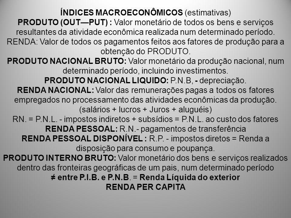 ÍNDICES MACROECONÔMICOS (estimativas) PRODUTO (OUT—PUT) : Valor monetário de todos os bens e serviços resultantes da atividade econômica realizada num