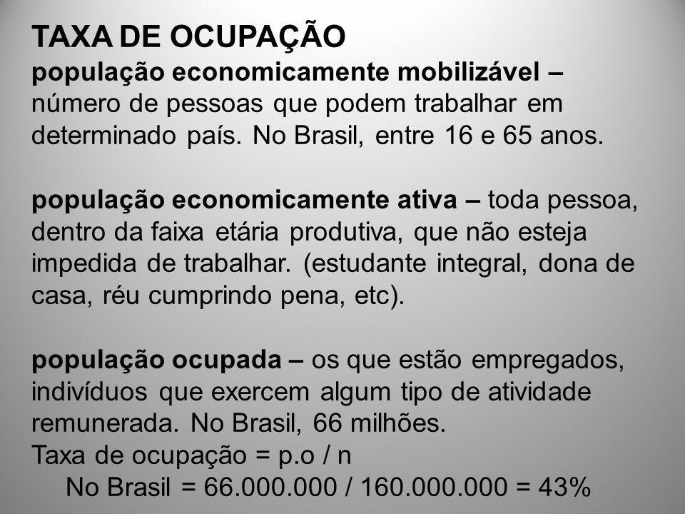 TAXA DE OCUPAÇÃO população economicamente mobilizável – número de pessoas que podem trabalhar em determinado país. No Brasil, entre 16 e 65 anos. popu