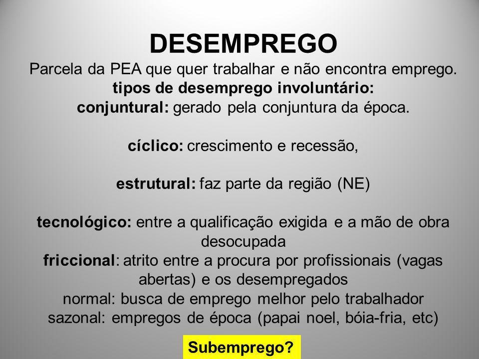 DESEMPREGO Parcela da PEA que quer trabalhar e não encontra emprego. tipos de desemprego involuntário: conjuntural: gerado pela conjuntura da época. c
