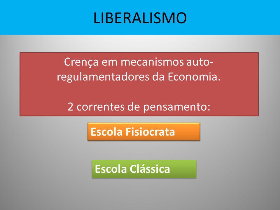 LIBERALISMO Crença em mecanismos auto- regulamentadores da Economia. 2 correntes de pensamento: Escola Fisiocrata Escola Clássica