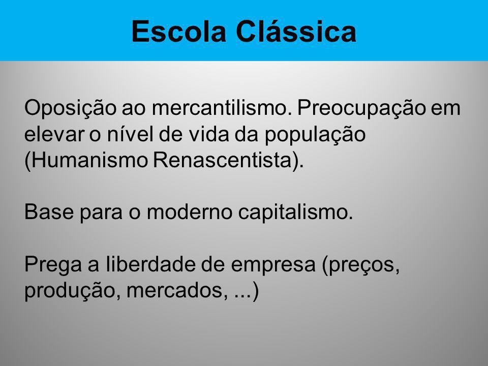 Escola Clássica Oposição ao mercantilismo. Preocupação em elevar o nível de vida da população (Humanismo Renascentista). Base para o moderno capitalis