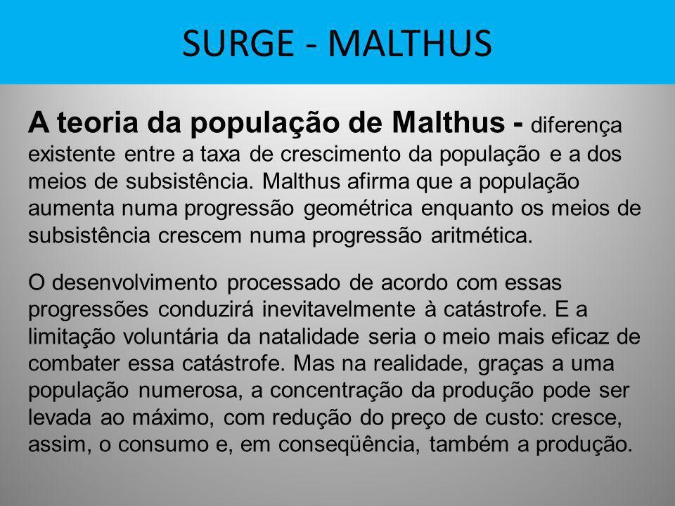 SURGE - MALTHUS A teoria da população de Malthus - diferença existente entre a taxa de crescimento da população e a dos meios de subsistência. Malthus