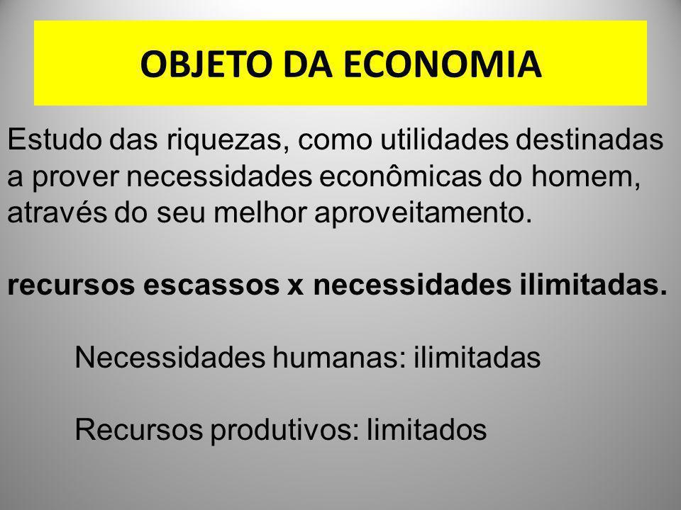 OBJETO DA ECONOMIA Estudo das riquezas, como utilidades destinadas a prover necessidades econômicas do homem, através do seu melhor aproveitamento. re
