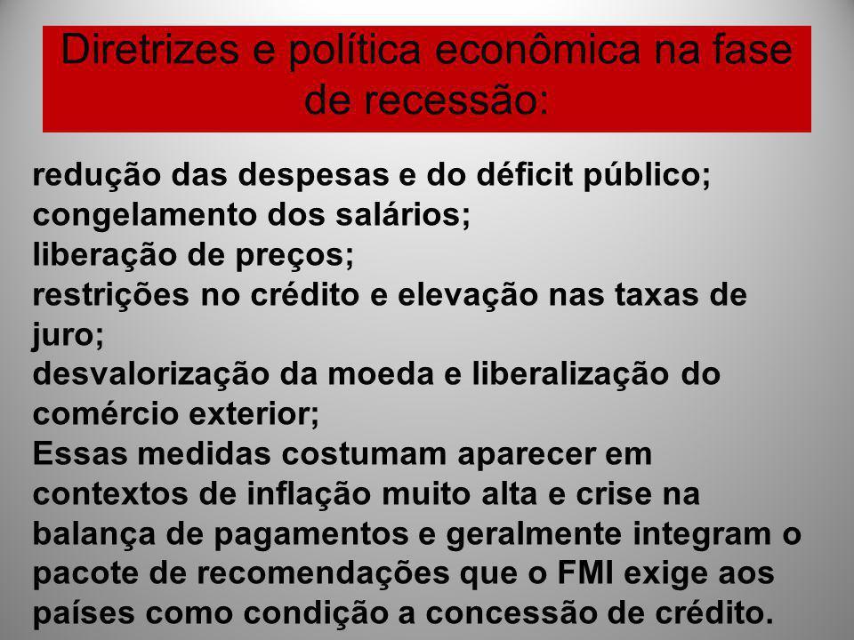 Diretrizes e política econômica na fase de recessão: redução das despesas e do déficit público; congelamento dos salários; liberação de preços; restri