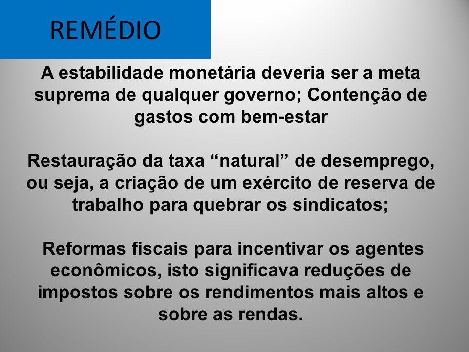 """REMÉDIO A estabilidade monetária deveria ser a meta suprema de qualquer governo; Contenção de gastos com bem-estar Restauração da taxa """"natural"""" de de"""