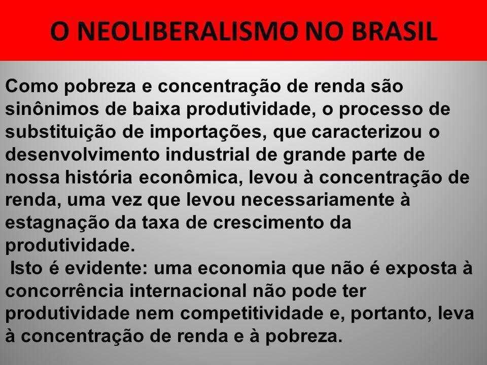 O NEOLIBERALISMO NO BRASIL Como pobreza e concentração de renda são sinônimos de baixa produtividade, o processo de substituição de importações, que c