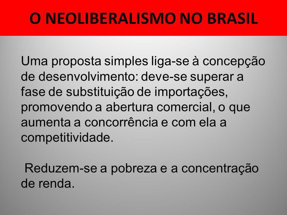 O NEOLIBERALISMO NO BRASIL Uma proposta simples liga-se à concepção de desenvolvimento: deve-se superar a fase de substituição de importações, promove