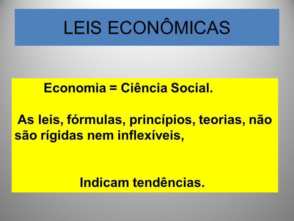 LEIS ECONÔMICAS Economia = Ciência Social. As leis, fórmulas, princípios, teorias, não são rígidas nem inflexíveis, Indicam tendências.