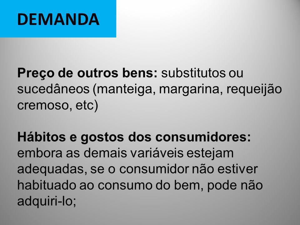 DEMANDA Preço de outros bens: substitutos ou sucedâneos (manteiga, margarina, requeijão cremoso, etc) Hábitos e gostos dos consumidores: embora as dem