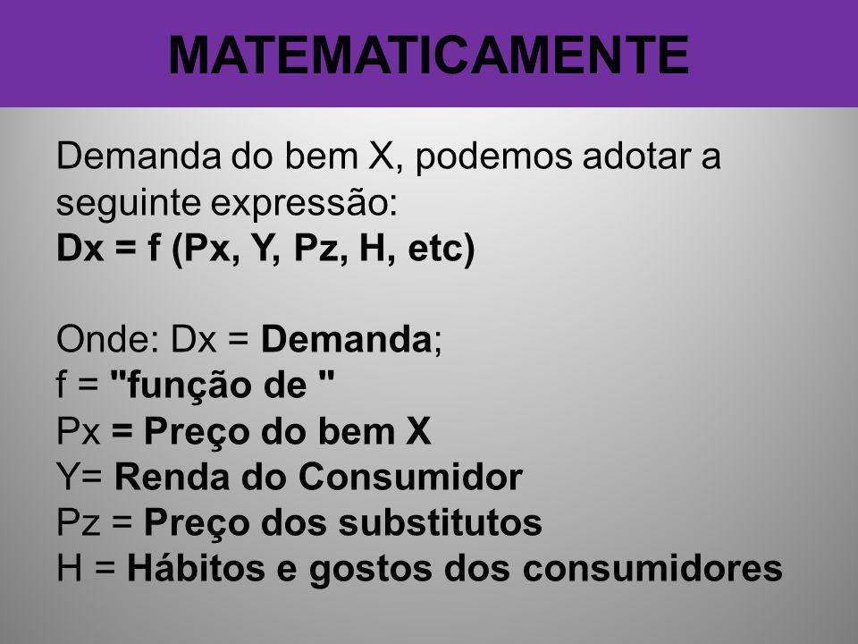 MATEMATICAMENTE Demanda do bem X, podemos adotar a seguinte expressão: Dx = f (Px, Y, Pz, H, etc) Onde: Dx = Demanda; f =