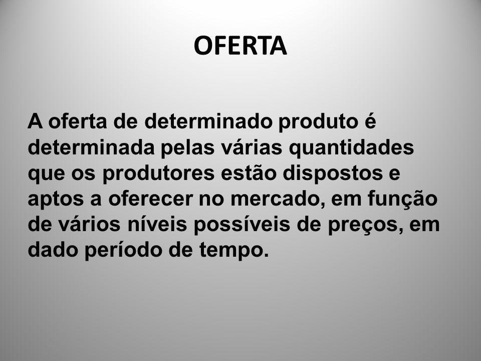 OFERTA A oferta de determinado produto é determinada pelas várias quantidades que os produtores estão dispostos e aptos a oferecer no mercado, em funç