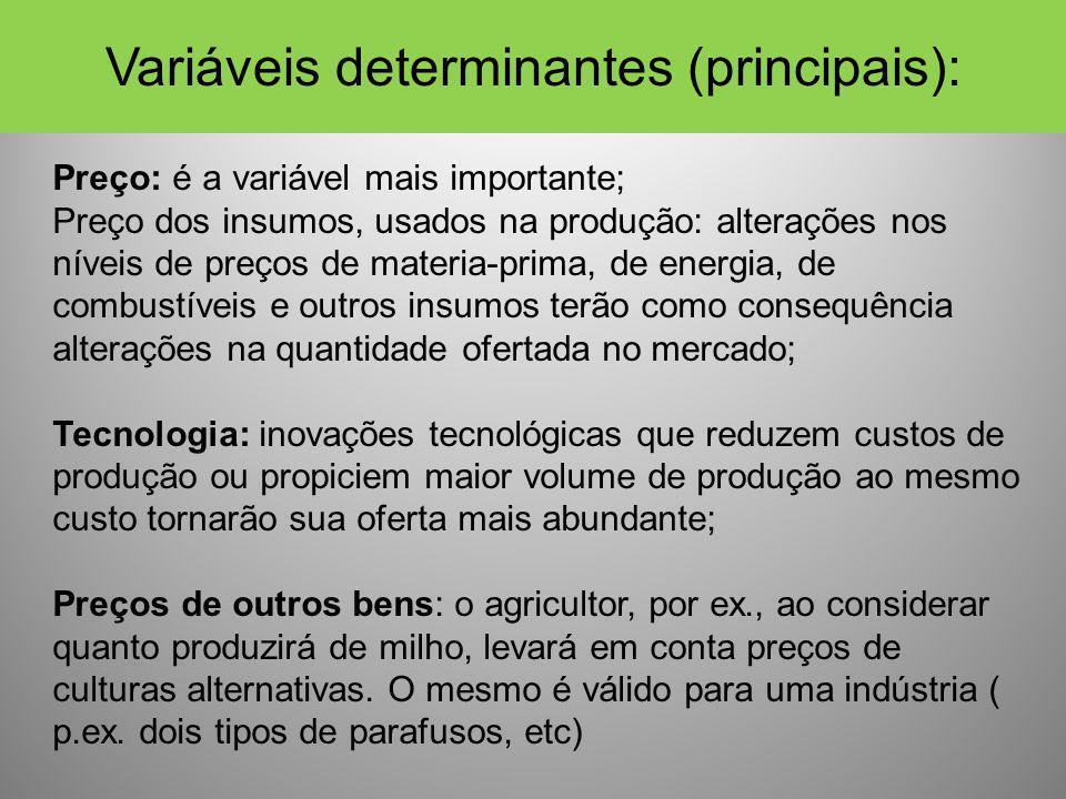 Variáveis determinantes (principais): Preço: é a variável mais importante; Preço dos insumos, usados na produção: alterações nos níveis de preços de m