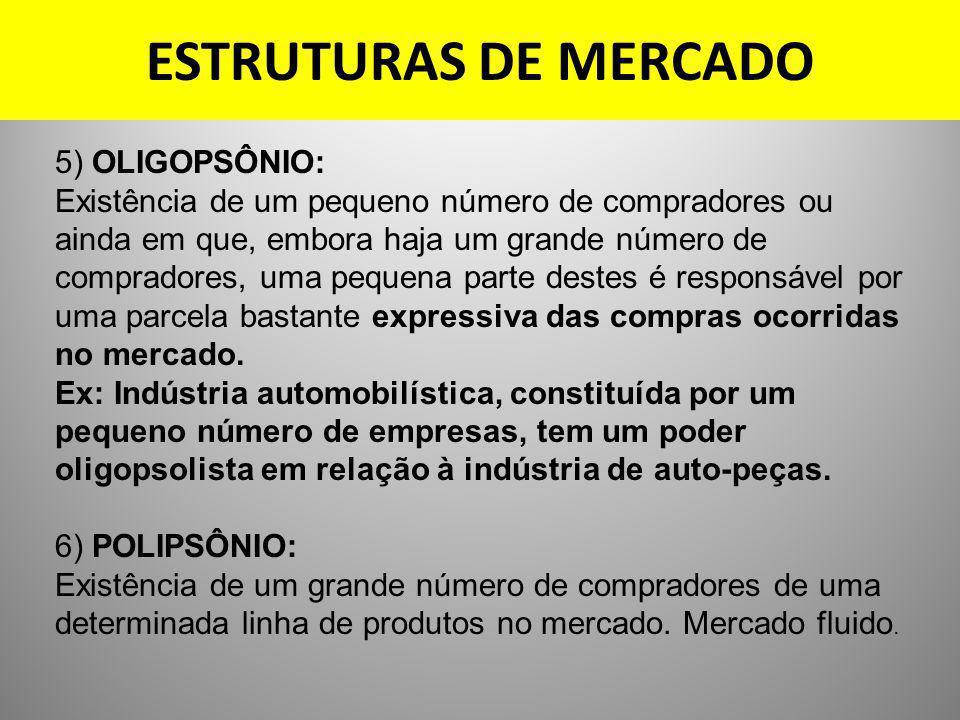ESTRUTURAS DE MERCADO 5) OLIGOPSÔNIO: Existência de um pequeno número de compradores ou ainda em que, embora haja um grande número de compradores, uma