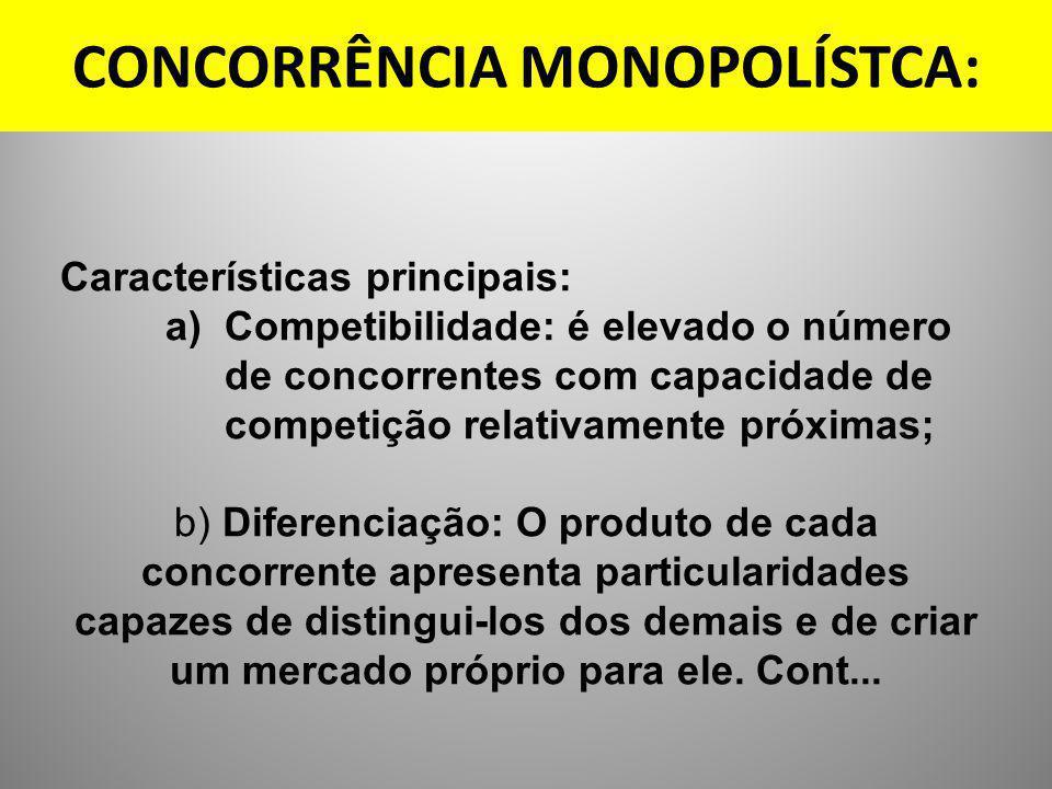 CONCORRÊNCIA MONOPOLÍSTCA: Características principais: a)Competibilidade: é elevado o número de concorrentes com capacidade de competição relativament