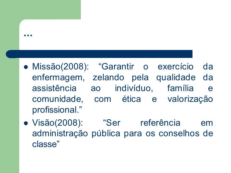 """...  Missão(2008): """"Garantir o exercício da enfermagem, zelando pela qualidade da assistência ao indivíduo, família e comunidade, com ética e valoriz"""