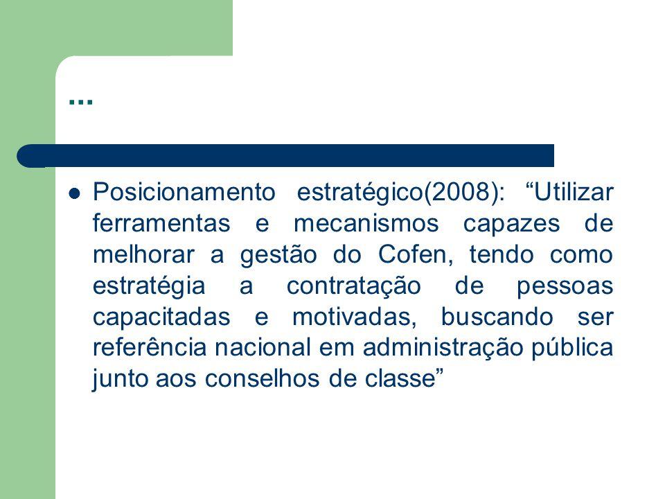 """...  Posicionamento estratégico(2008): """"Utilizar ferramentas e mecanismos capazes de melhorar a gestão do Cofen, tendo como estratégia a contratação"""