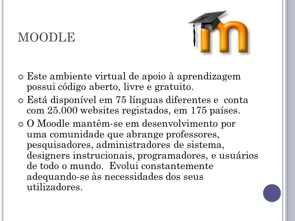MOODLE Este ambiente virtual de apoio à aprendizagem possui código aberto, livre e gratuito. Está disponível em 75 línguas diferentes e conta com 25.0