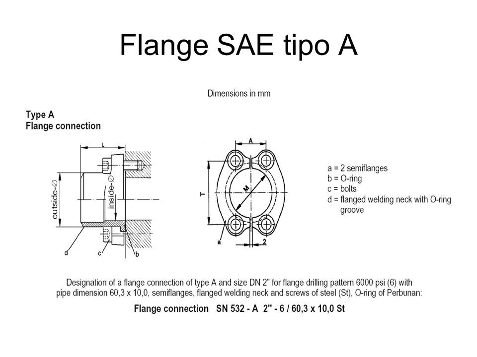 Flange SAE tipo A