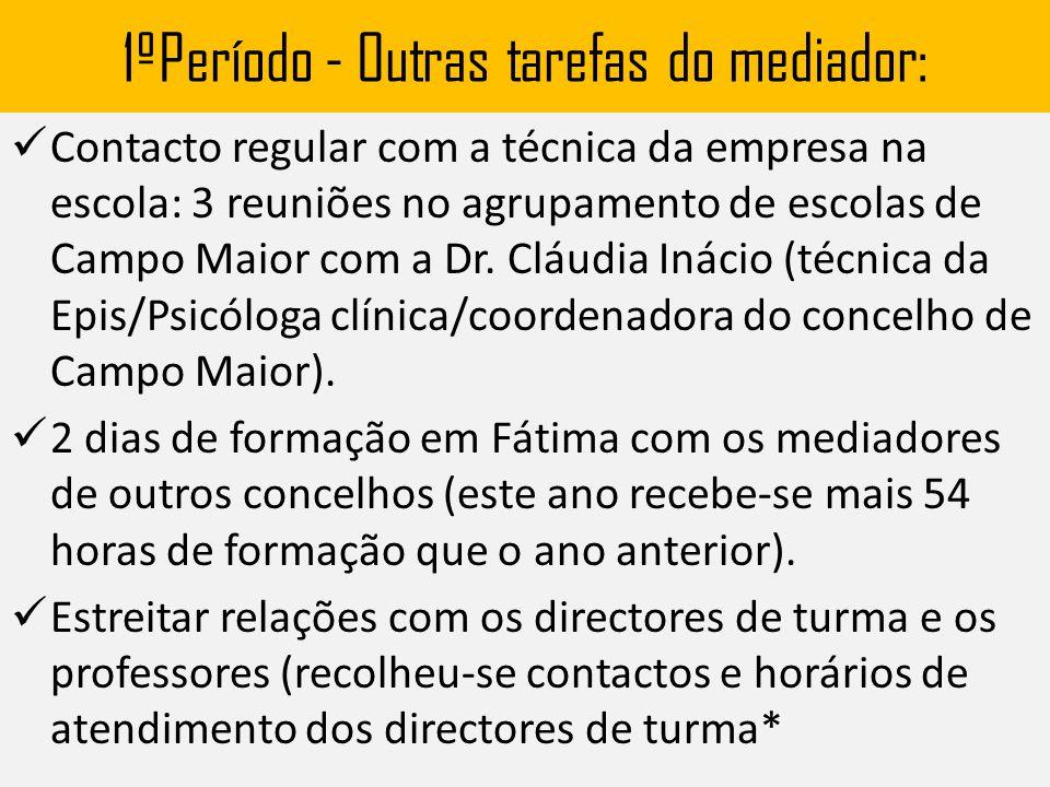 1ºPeríodo - Outras tarefas do mediador: Contacto regular com a técnica da empresa na escola: 3 reuniões no agrupamento de escolas de Campo Maior com a Dr.
