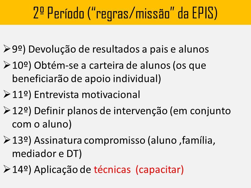 2º Período ( regras/missão da EPIS)  9º) Devolução de resultados a pais e alunos  10º) Obtém-se a carteira de alunos (os que beneficiarão de apoio individual)  11º) Entrevista motivacional  12º) Definir planos de intervenção (em conjunto com o aluno)  13º) Assinatura compromisso (aluno,família, mediador e DT)  14º) Aplicação de técnicas (capacitar)