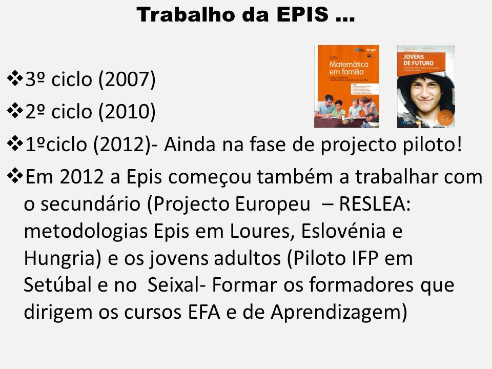 Trabalho da EPIS …  3º ciclo (2007)  2º ciclo (2010)  1ºciclo (2012)- Ainda na fase de projecto piloto!  Em 2012 a Epis começou também a trabalhar