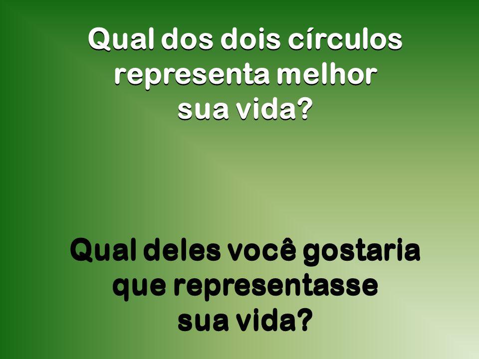 Qual dos dois círculos representa melhor sua vida? Qual deles você gostaria que representasse sua vida? Qual dos dois círculos representa melhor sua v