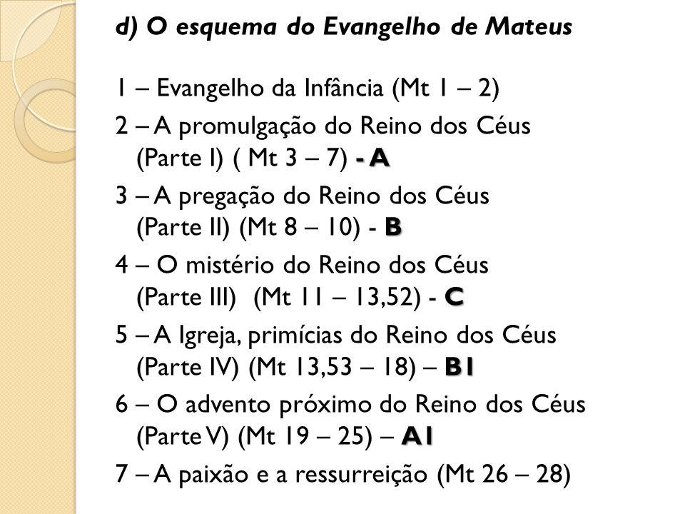 d) O esquema do Evangelho de Mateus 1 – Evangelho da Infância (Mt 1 – 2) - A 2 – A promulgação do Reino dos Céus (Parte I) ( Mt 3 – 7) - A B 3 – A pre
