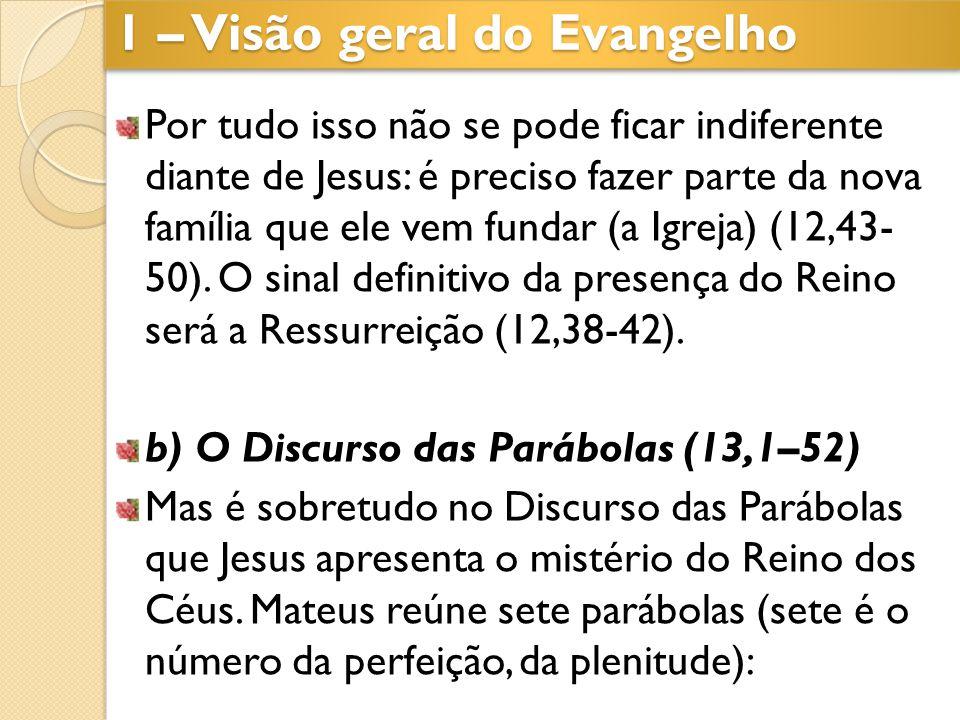 Por tudo isso não se pode ficar indiferente diante de Jesus: é preciso fazer parte da nova família que ele vem fundar (a Igreja) (12,43- 50). O sinal