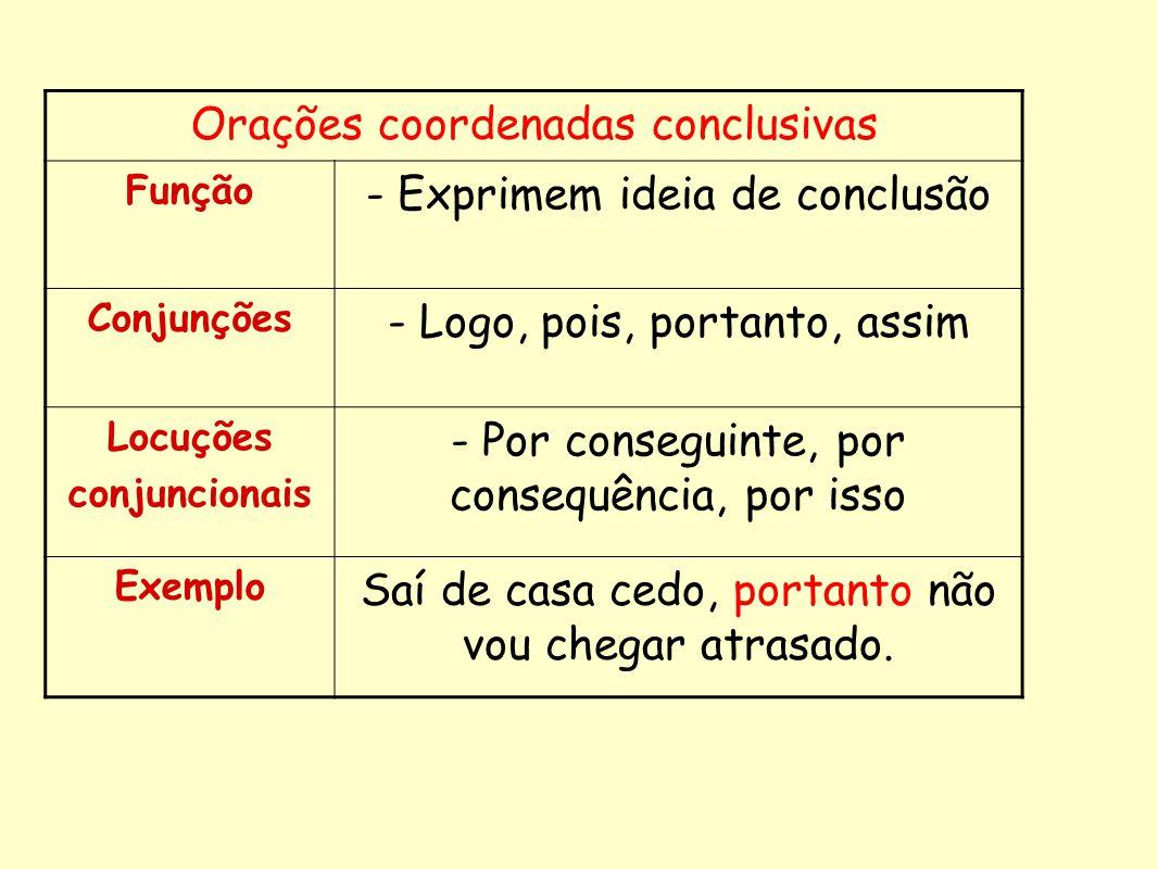Orações coordenadas conclusivas Função - Exprimem ideia de conclusão Conjunções - Logo, pois, portanto, assim Locuções conjuncionais - Por conseguinte