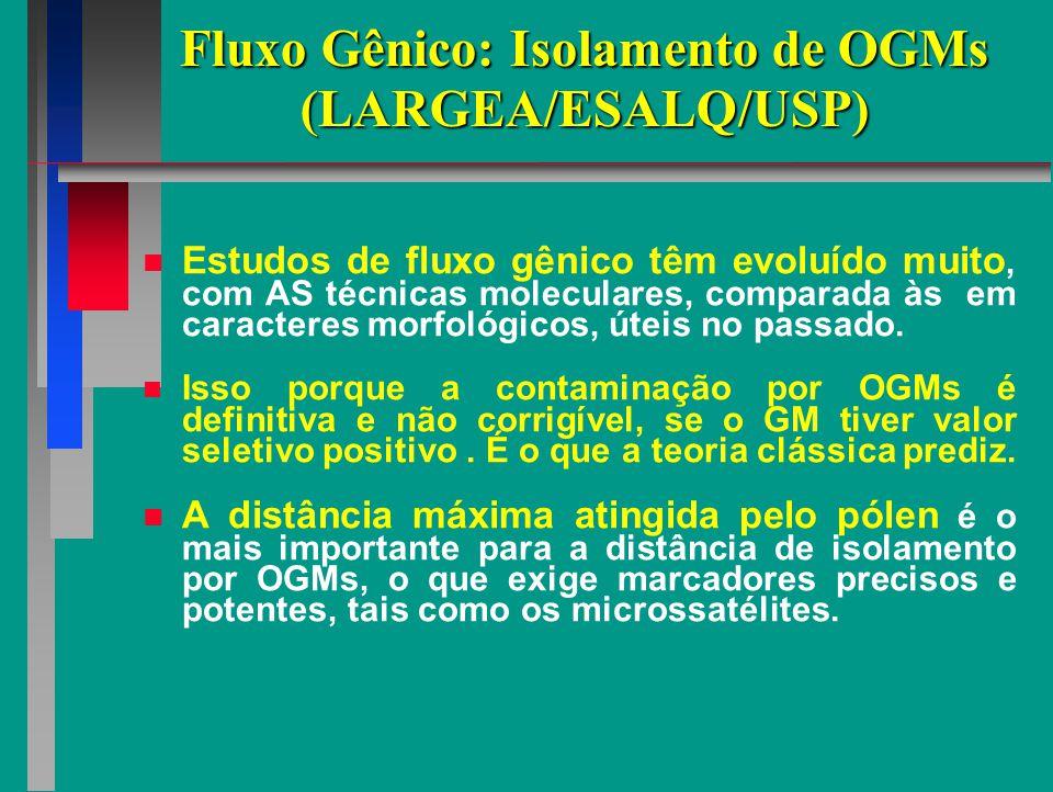 Fluxo Gênico: Isolamento de OGMs (LARGEA/ESALQ/USP) Estudos de fluxo gênico têm evoluído muito, com AS técnicas moleculares, comparada às em caracteres morfológicos, úteis no passado.