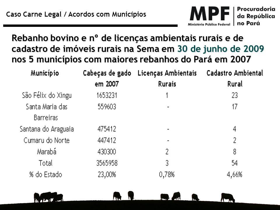 Caso Carne Legal / Acordos com Municípios Rebanho bovino e nº de licenças ambientais rurais e de cadastro de imóveis rurais na Sema em 30 de junho de