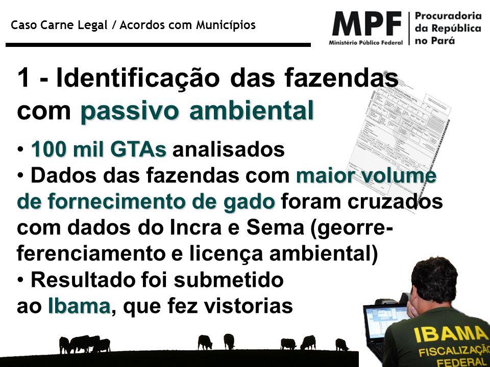 Caso Carne Legal / Acordos com Municípios passivo ambiental 1 - Identificação das fazendas com passivo ambiental 100 mil GTAs 100 mil GTAs analisados