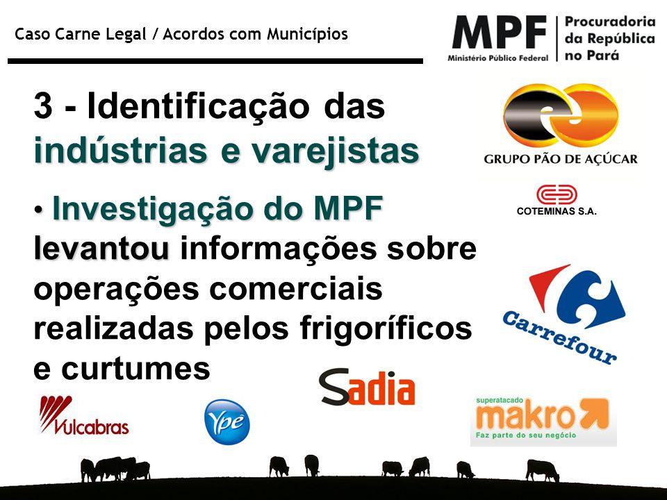 Caso Carne Legal / Acordos com Municípios indústrias e varejistas 3 - Identificação das indústrias e varejistas Investigação do MPF Investigação do MP