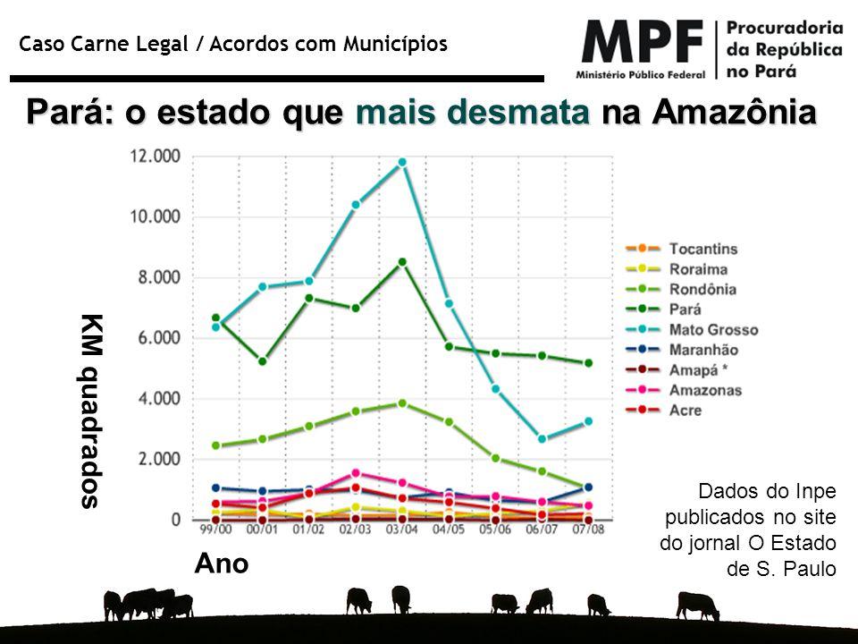 Caso Carne Legal / Acordos com Municípios Dados do Inpe publicados no site do jornal O Estado de S. Paulo KM quadrados Ano Pará: o estado que mais des
