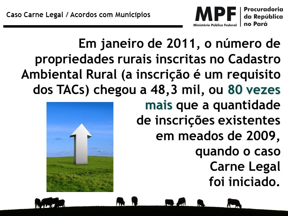 Caso Carne Legal / Acordos com Municípios 80 vezes mais Em janeiro de 2011, o número de propriedades rurais inscritas no Cadastro Ambiental Rural (a i