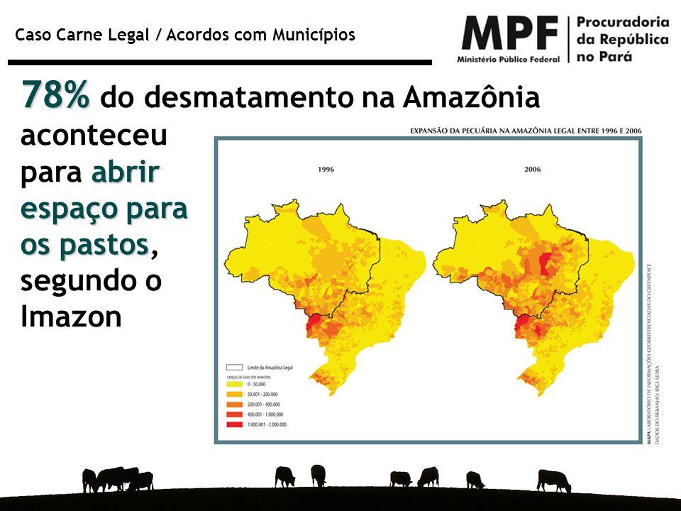 Caso Carne Legal / Acordos com Municípios 78% 78% do desmatamento na Amazônia aconteceu abrir para abrir espaço para os pastos os pastos, segundo o Im