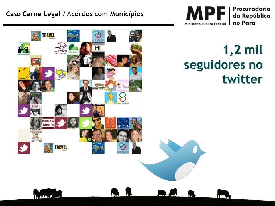 Caso Carne Legal / Acordos com Municípios 1,2 mil seguidores no twitter