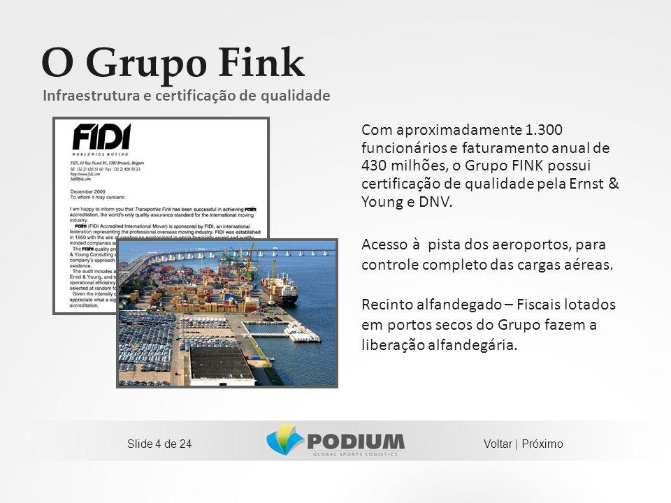 O Grupo Fink Com aproximadamente 1.300 funcionários e faturamento anual de 430 milhões, o Grupo FINK possui certificação de qualidade pela Ernst & You