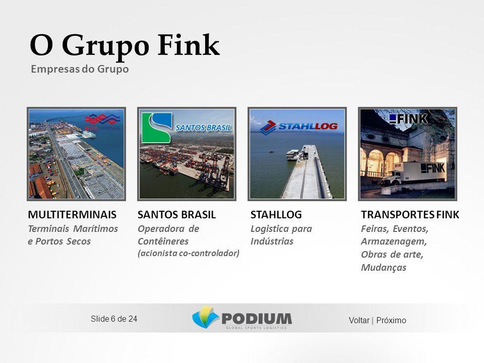Slide 6 de 24 MULTITERMINAIS Terminais Marítimos e Portos Secos SANTOS BRASIL Operadora de Contêineres (acionista co-controlador) STAHLLOG Logistica p