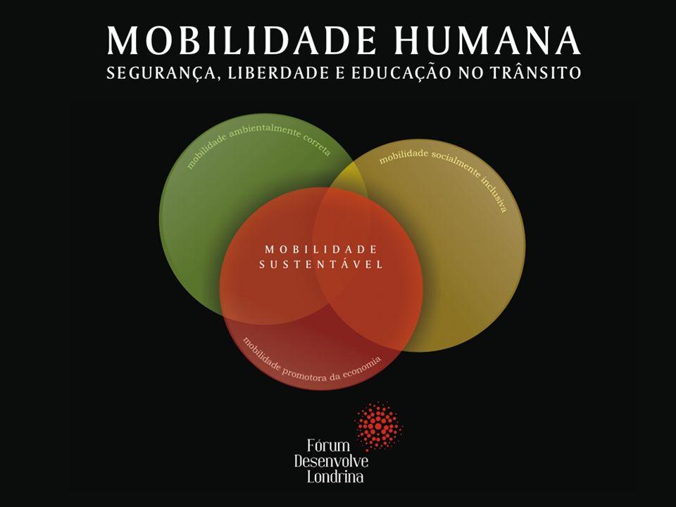 INFORMAÇÕES, ESTATÍSTICAS E ESTUDOS - Incentivar a realização de estudos que mostrem o perfil do trânsito de Londrina e possíveis soluções.